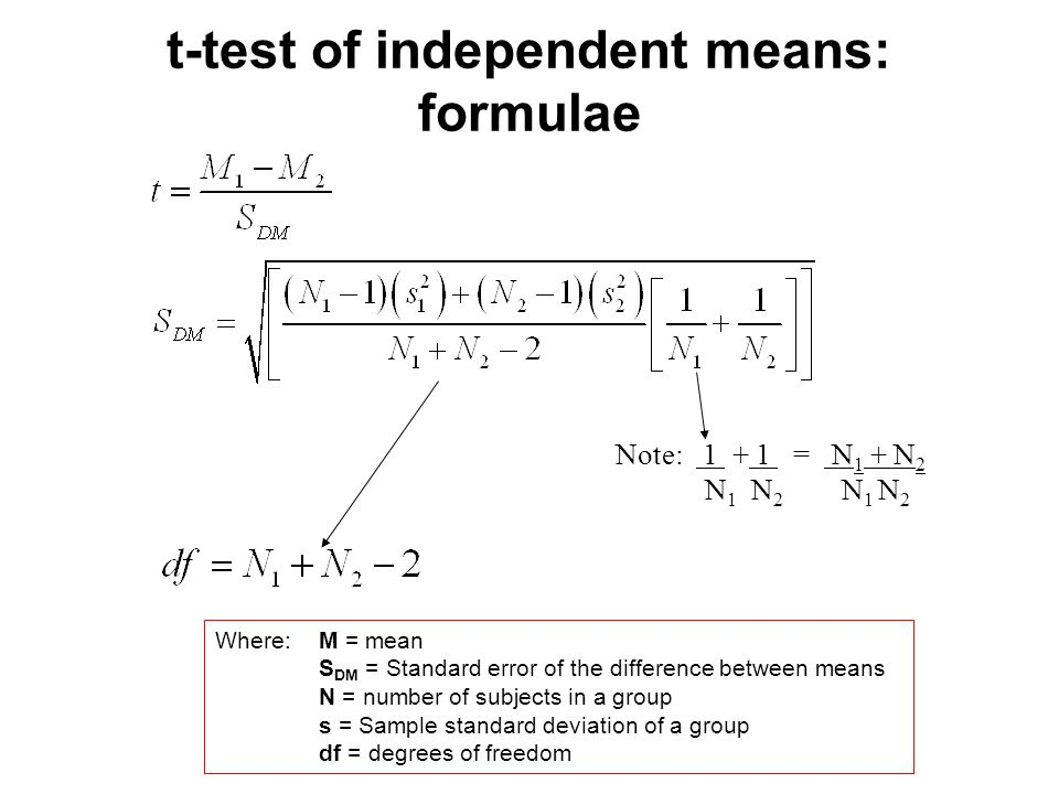 t-test of independent means: formulae Where:M = mean S DM = Standard error of the difference between means N = number of subjects in a group s = Sampl