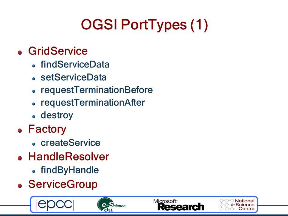OGSI PortTypes (1) GridService findServiceData setServiceData requestTerminationBefore requestTerminationAfter destroy Factory createService HandleResolver findByHandle ServiceGroup