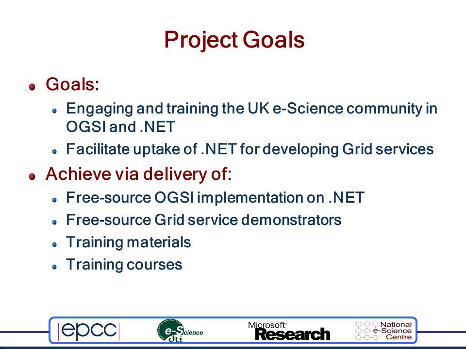 Training Courses OGSI on Microsoft.NET Designed for UK e-Scientists Four courses each for 25 attendees: September 9 th -10 th 2003 November 4 th -5 th 2003 January 27 th -28 th 2004 February 2004 e-Science Institute in Edinburgh http://www.nesc.ac.uk/esi