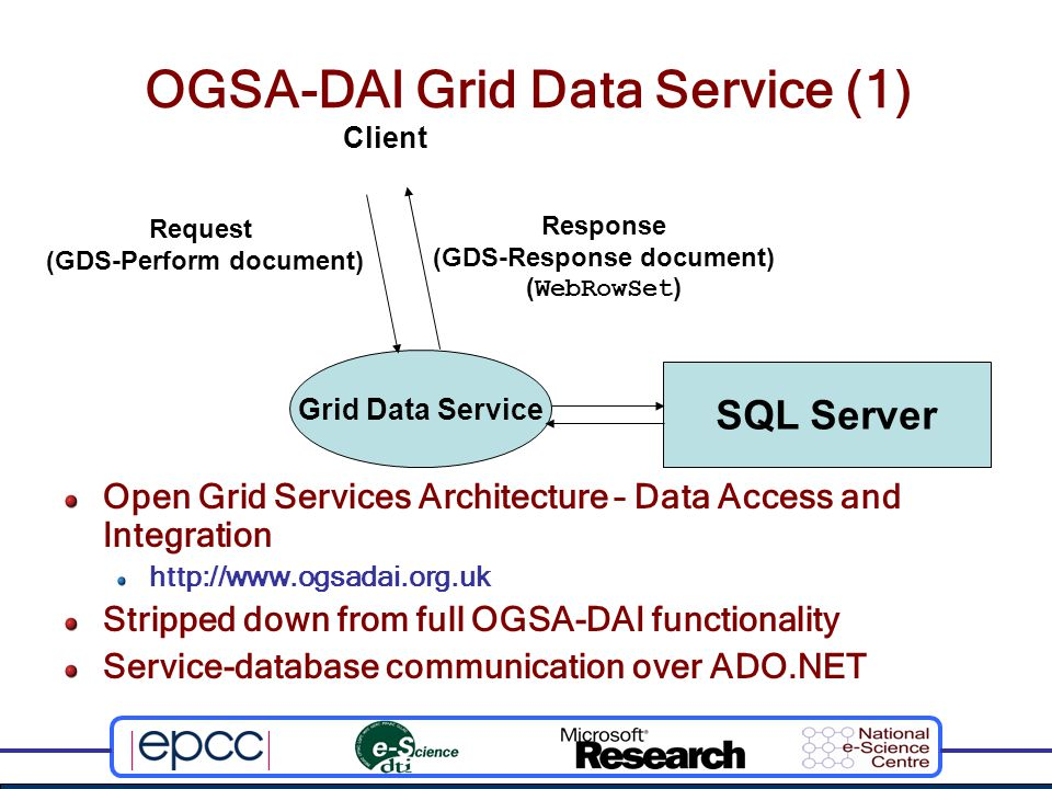 Open Grid Services Architecture – Data Access and Integration http://www.ogsadai.org.uk Stripped down from full OGSA-DAI functionality Service-database communication over ADO.NET OGSA-DAI Grid Data Service (1) Grid Data Service SQL Server Client Request (GDS-Perform document) Response (GDS-Response document) ( WebRowSet )