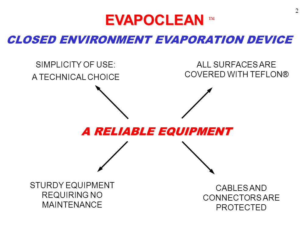 EVAPOCLEAN TM EVAPOCLEAN TM A RELIABLE EQUIPMENT SIMPLICITY OF USE: A TECHNICAL CHOICE STURDY EQUIPMENT REQUIRING NO MAINTENANCE CABLES AND CONNECTORS ARE PROTECTED ALL SURFACES ARE COVERED WITH TEFLON® CLOSED ENVIRONMENT EVAPORATION DEVICE 2