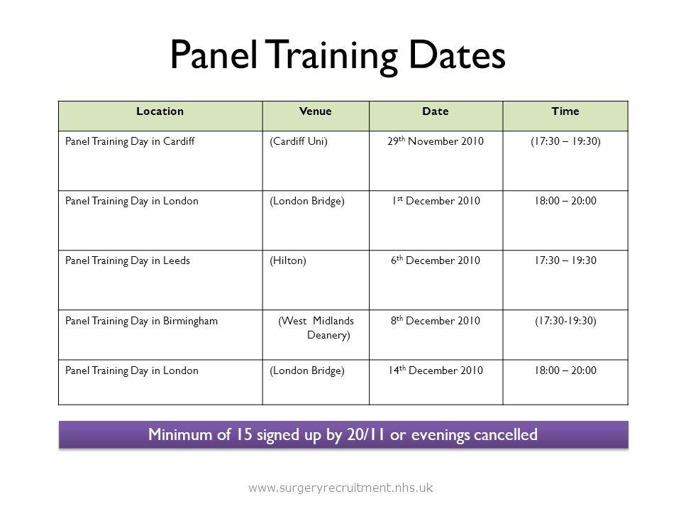 Panel Training Dates LocationVenueDateTime Panel Training Day in Cardiff(Cardiff Uni)29 th November 2010(17:30 – 19:30) Panel Training Day in London(L