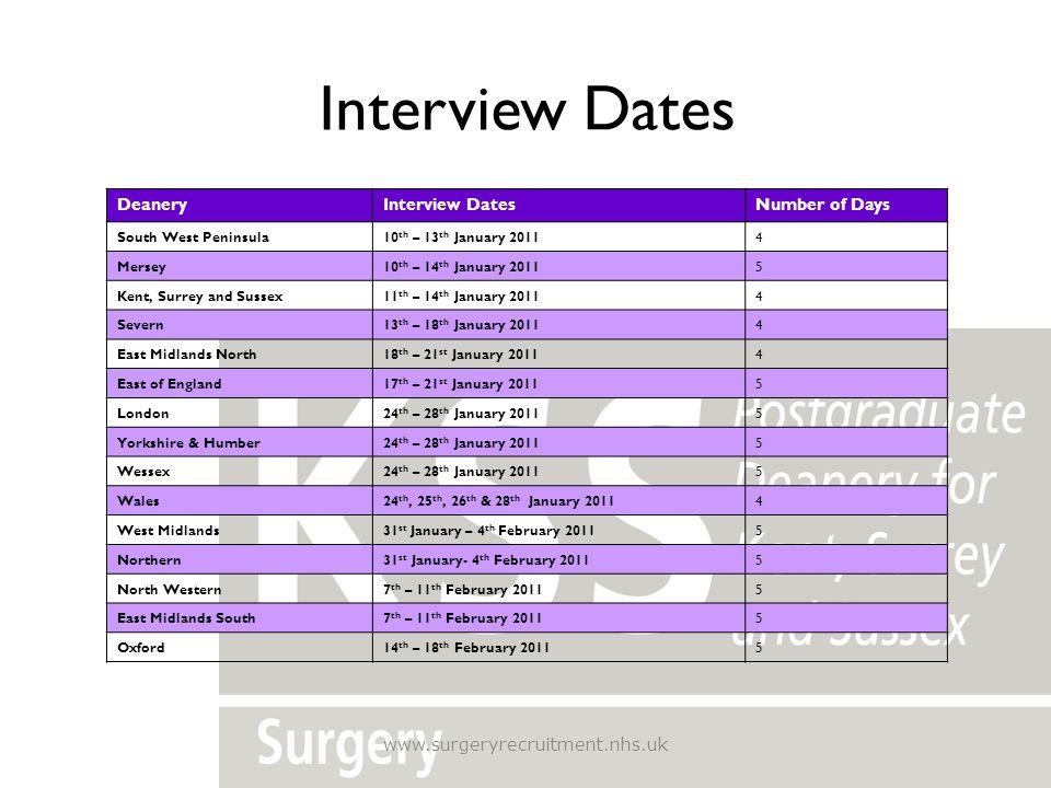 National Interview Structure www.surgeryrecruitment.nhs.uk