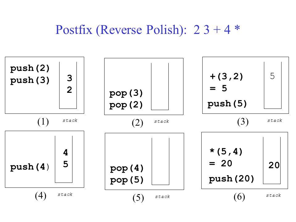 push(2) push(3) 3232 (1) stack +(3,2) = 5 push(5) 5 (3) stack pop(3) pop(2) (2) stack *(5,4) = 20 push(20) 20 (6) stack 4545 push(4) (4) stack Postfix (Reverse Polish): 2 3 + 4 * pop(4) pop(5) (5) stack