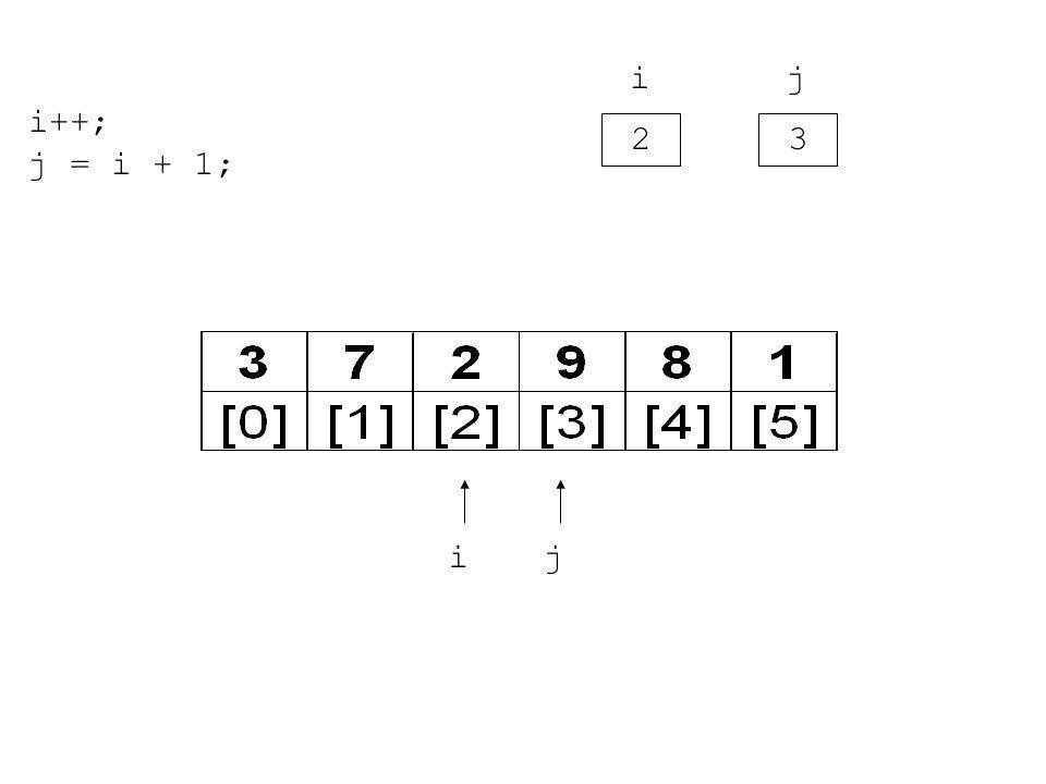 2 i 3 j ij i++; j = i + 1;
