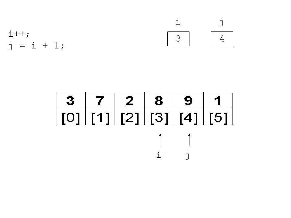 3 i 4 j ij i++; j = i + 1;