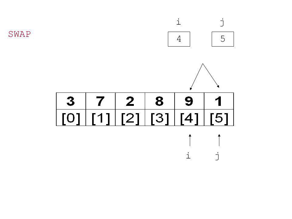 4 i 5 j ij SWAP