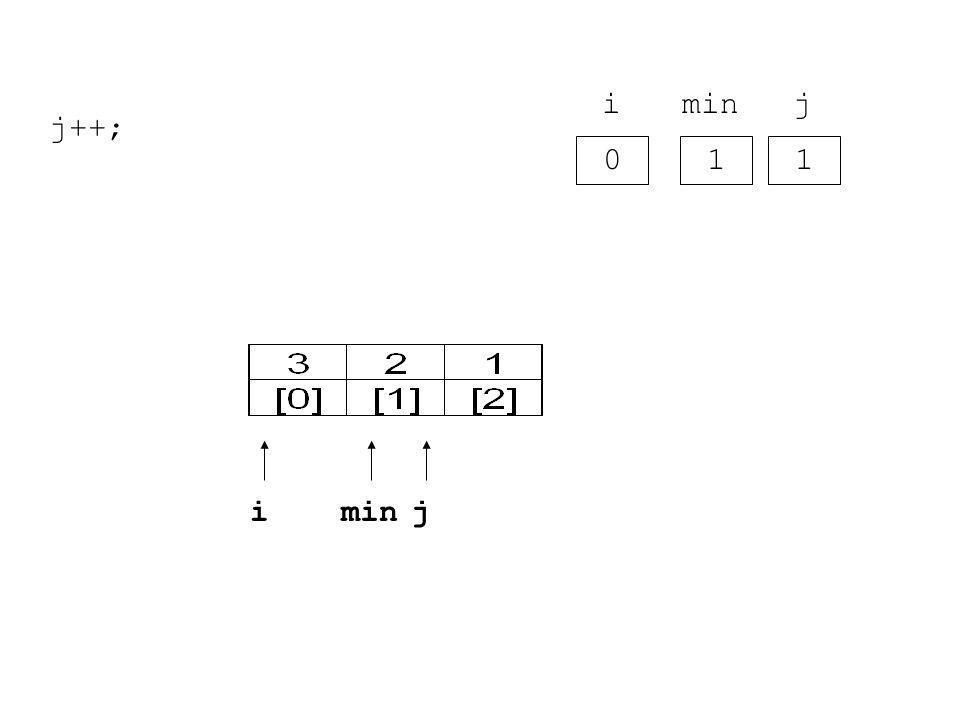 j++; 0 i 1 min 1 j i j