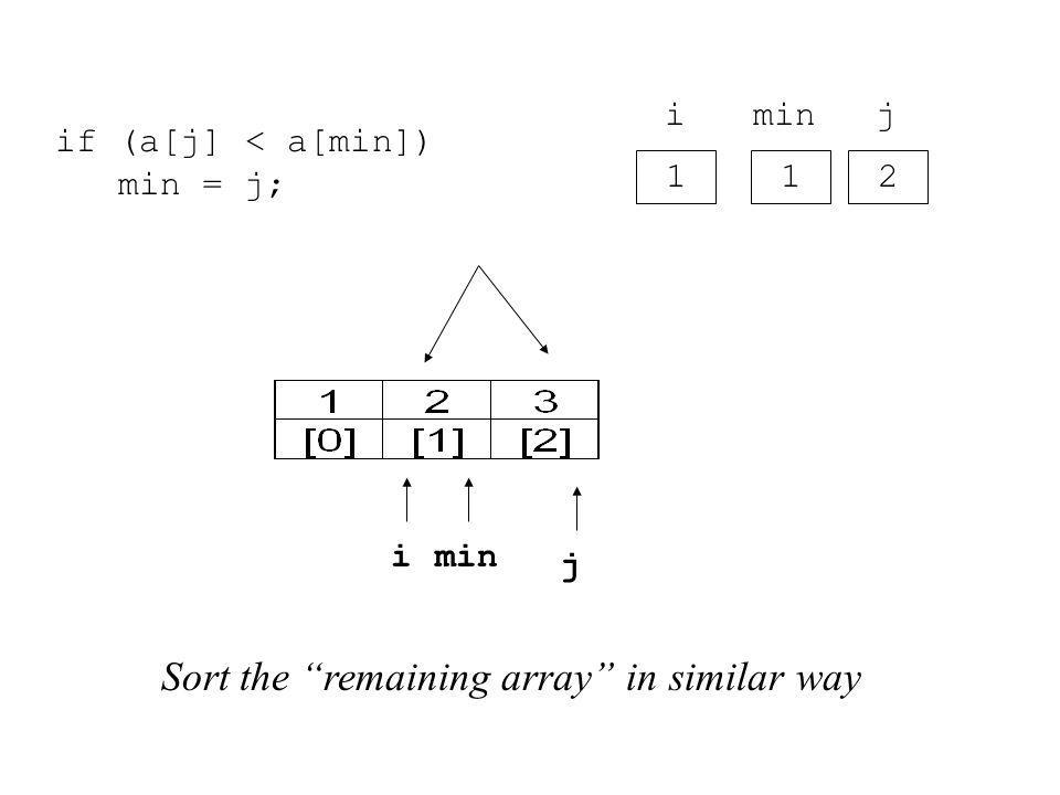 1 i 1 min 2 j i j if (a[j] < a[min]) min = j; Sort the remaining array in similar way