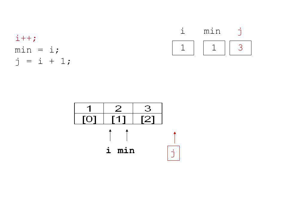 1 i 1 min 3 j i j i++; min = i; j = i + 1;
