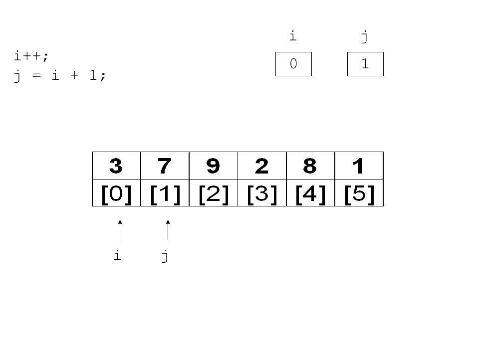 i++; j = i + 1; 1 i 2 j ij