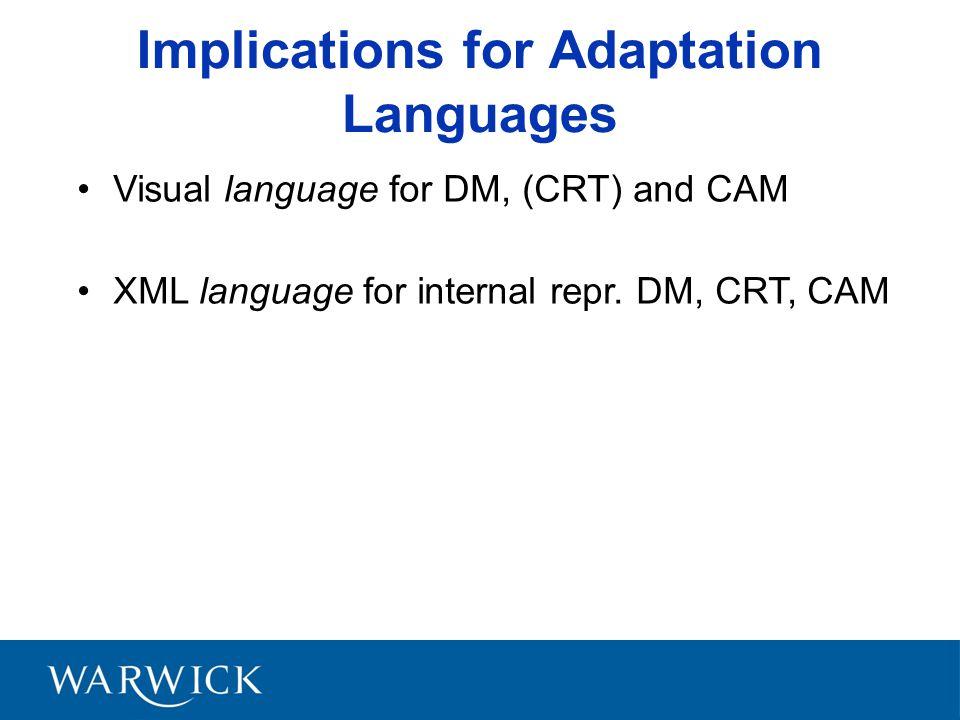 Implications for Adaptation Languages Visual language for DM, (CRT) and CAM XML language for internal repr.