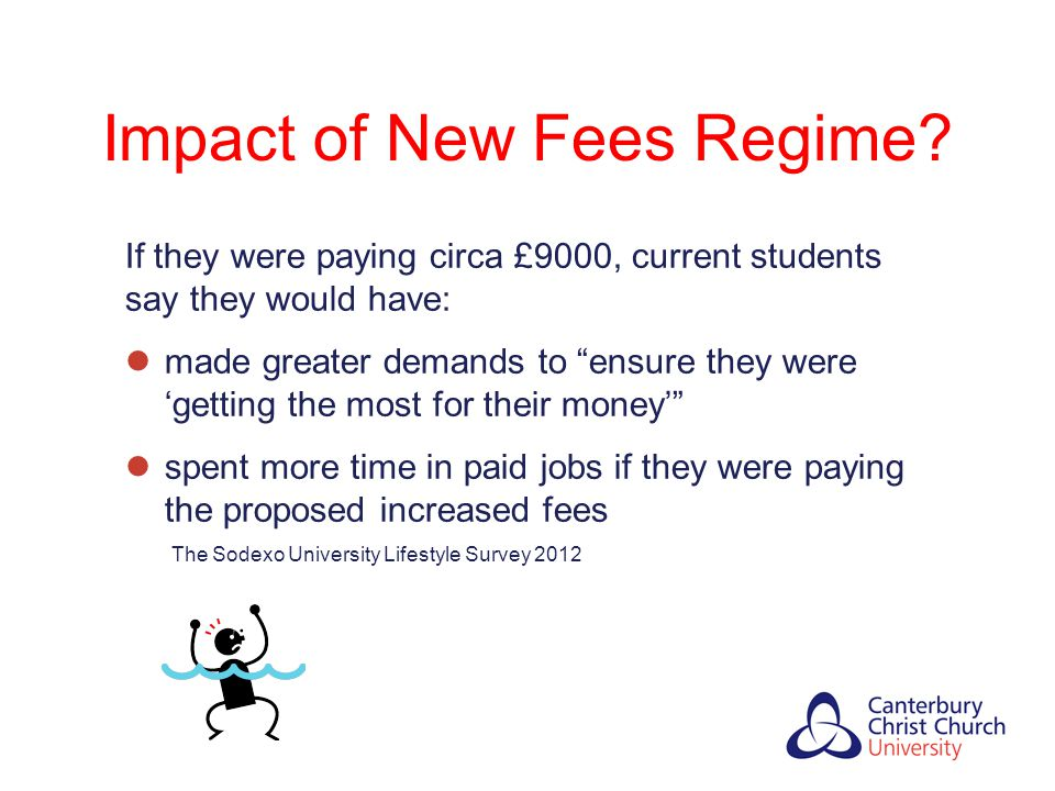 """Impact of New Fees Regime? If they were paying circa £9000, current students say they would have: made greater demands to """"ensure they were 'getting t"""