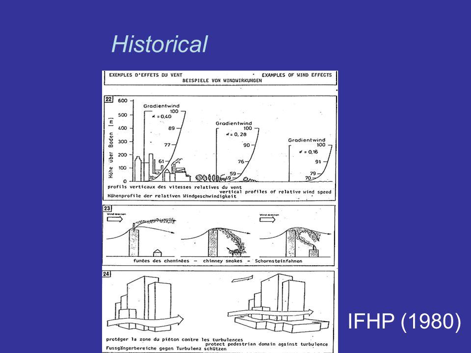 IFHP (1980)