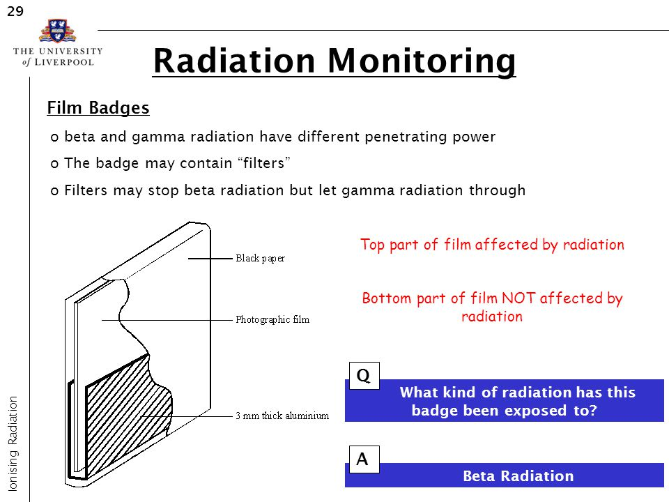 """Radiation Monitoring Ionising Radiation 29 Film Badges o beta and gamma radiation have different penetrating power o The badge may contain """"filters"""" o"""