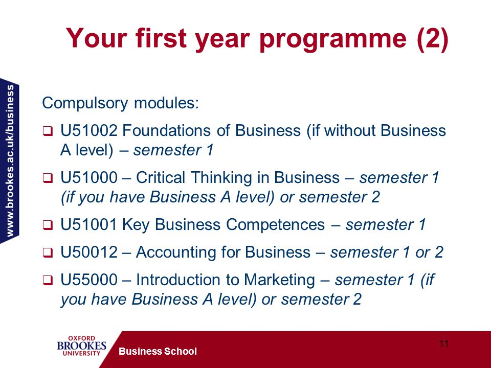 www.brookes.ac.uk/business 11 Business School Your first year programme (2) Compulsory modules:  U51002 Foundations of Business (if without Business A level) – semester 1  U51000 – Critical Thinking in Business – semester 1 (if you have Business A level) or semester 2  U51001 Key Business Competences – semester 1  U50012 – Accounting for Business – semester 1 or 2  U55000 – Introduction to Marketing – semester 1 (if you have Business A level) or semester 2