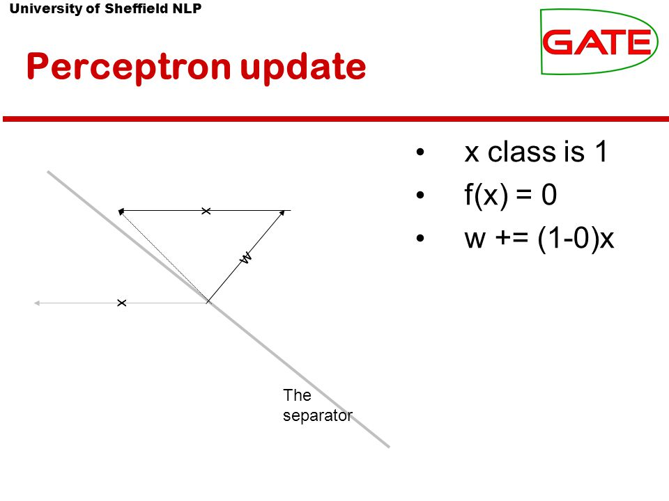 University of Sheffield NLP Perceptron update w x x class is 1 f(x) = 0 w += (1-0)x The separator x