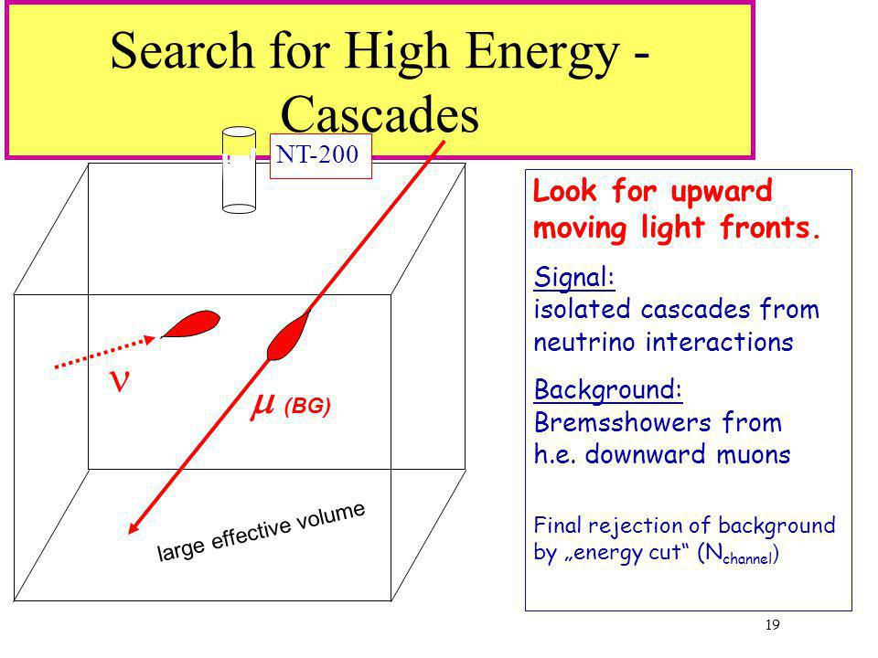 19 Search for High Energy - Cascades NT-200 large effective volume Look for upward moving light fronts.