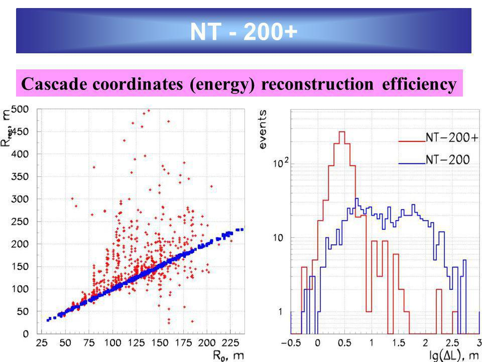 Cascade coordinates (energy) reconstruction efficiency NT - 200+