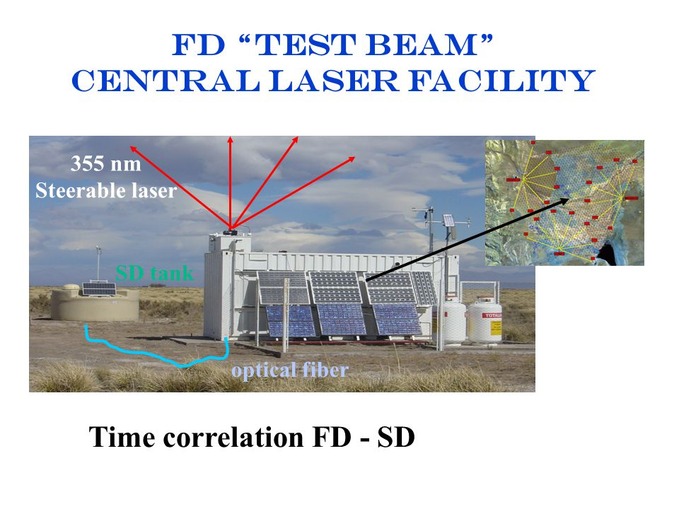 "FD ""TEST BEAM"" Central Laser Facility 355 nm Steerable laser optical fiber SD tank Time correlation FD - SD"