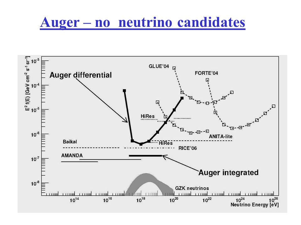 Auger – no neutrino candidates