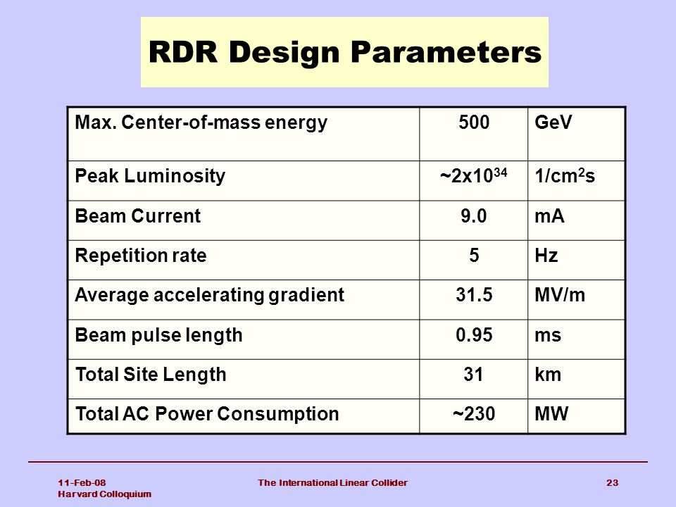 11-Feb-08 Harvard Colloquium The International Linear Collider23 RDR Design Parameters Max.