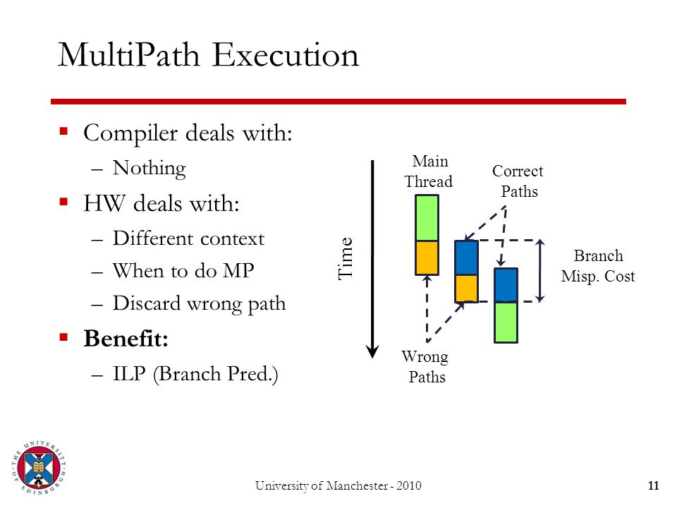 MultiPath Execution  Compiler deals with: –Nothing  HW deals with: –Different context –When to do MP –Discard wrong path  Benefit: –ILP (Branch Pred.) 11University of Manchester - 2010 Main Thread Time Correct Paths Wrong Paths Branch Misp.