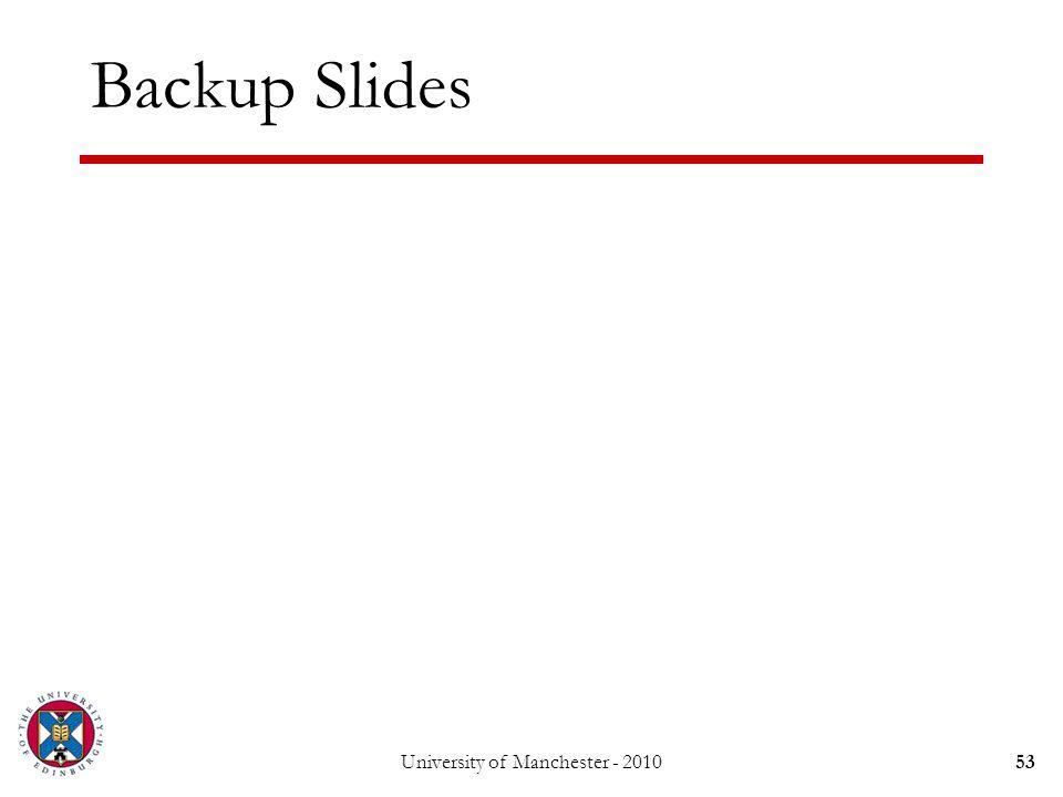 Backup Slides University of Manchester - 201053