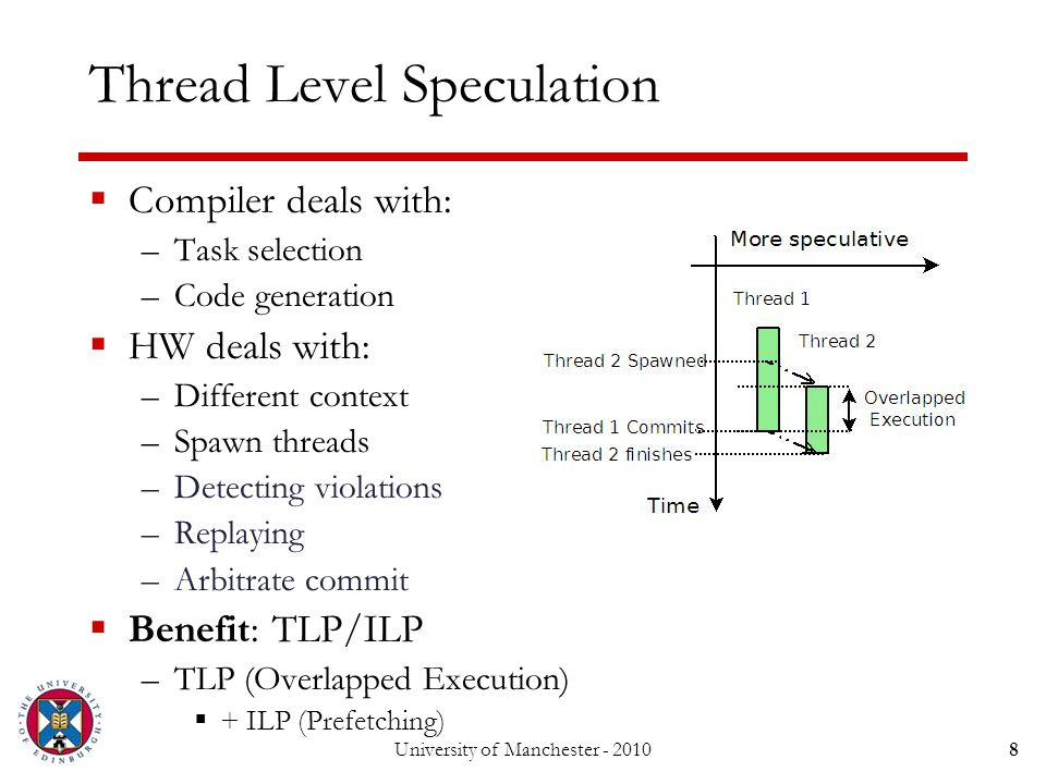 University of Manchester - 201029 Outline  Introduction  Speculative multithreading models  Combined TLS+HT+RA scheme  Combined TLS+MP scheme  Performance model  Experimental setup and results  Conclusions