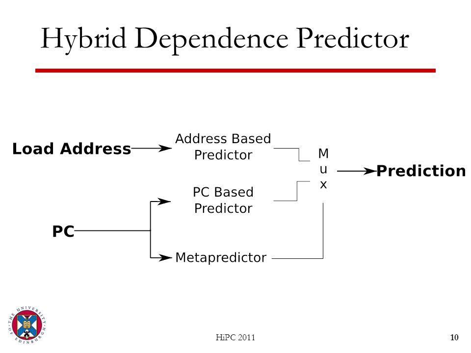 Hybrid Dependence Predictor HiPC 201110
