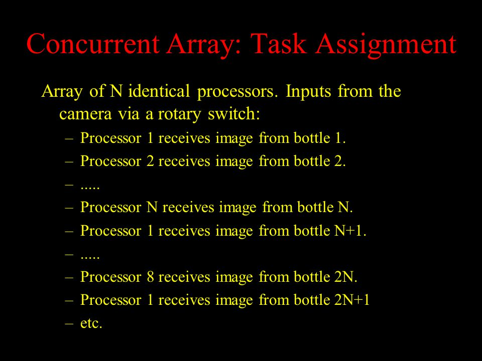 Concurrent Array: Task Assignment Array of N identical processors.