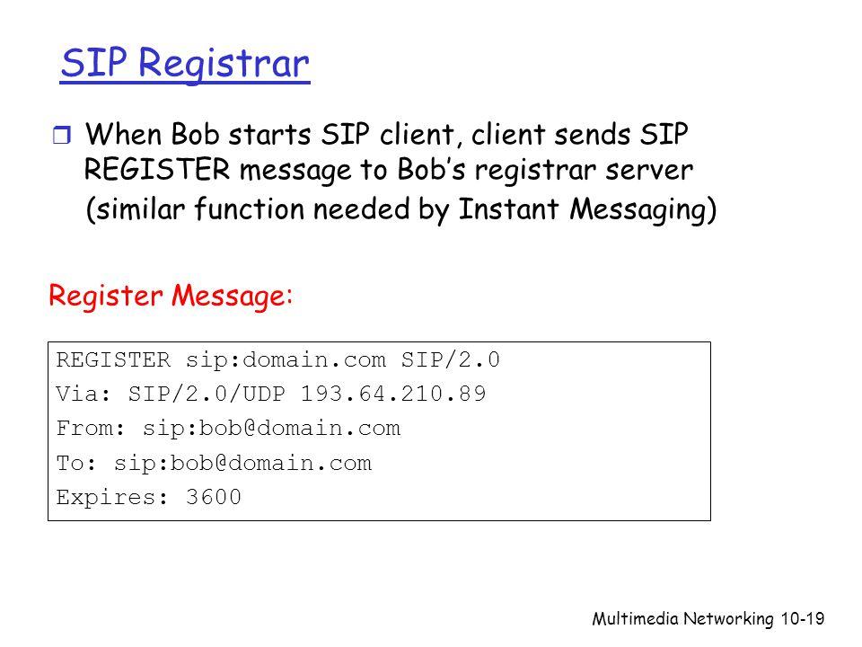 Multimedia Networking10-19 SIP Registrar REGISTER sip:domain.com SIP/2.0 Via: SIP/2.0/UDP 193.64.210.89 From: sip:bob@domain.com To: sip:bob@domain.co