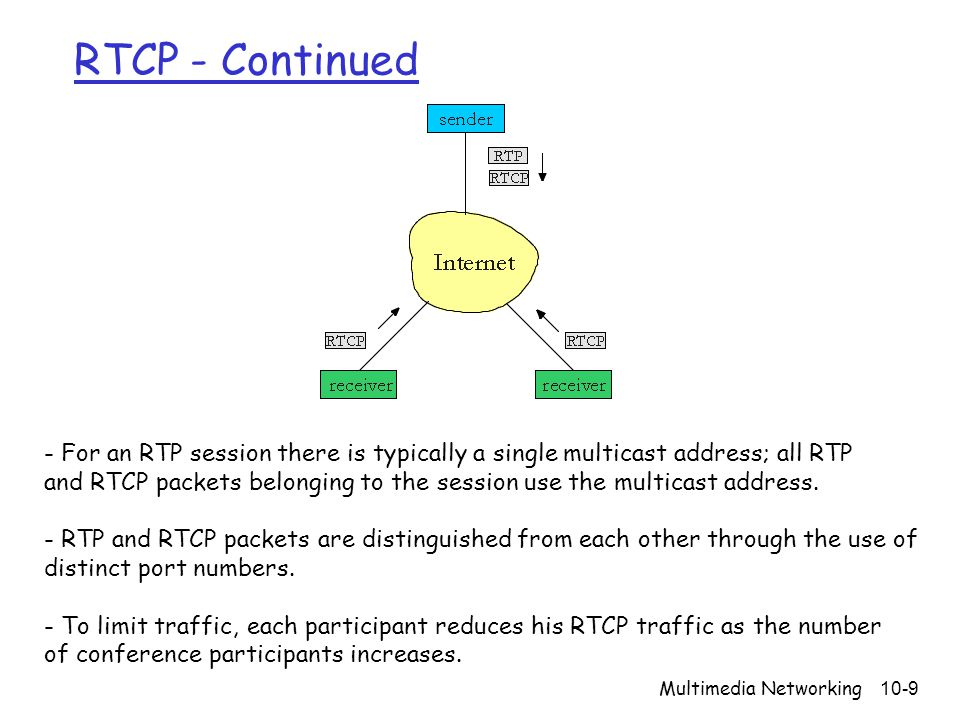 Multimedia Networking10-9 RTCP - Continued - For an RTP session there is typically a single multicast address; all RTP and RTCP packets belonging to t