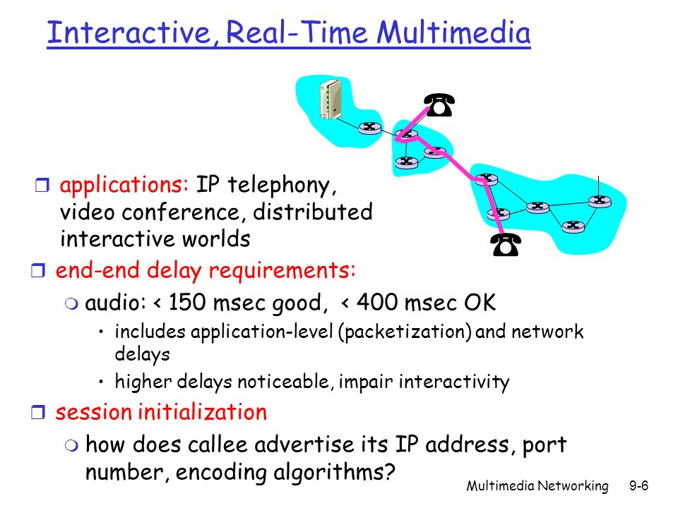 Multimedia Networking9-37 Recovery from packet loss (2) 2nd FEC scheme piggyback lower quality stream send lower resolution audio stream as the redundant information for example, nominal stream PCM at 64 kbps and redundant stream GSM at 13 kbps.