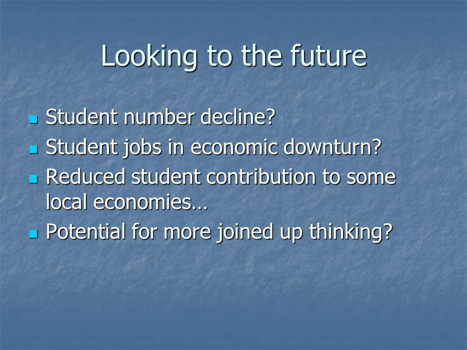 Looking to the future Student number decline. Student number decline.