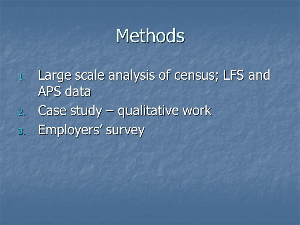 Methods 1. Large scale analysis of census; LFS and APS data 2.