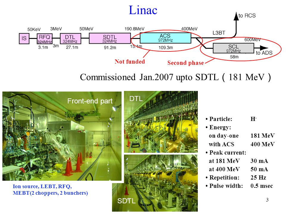 4 Excellent stability of LINAC M. Ikegami, ATAC2008