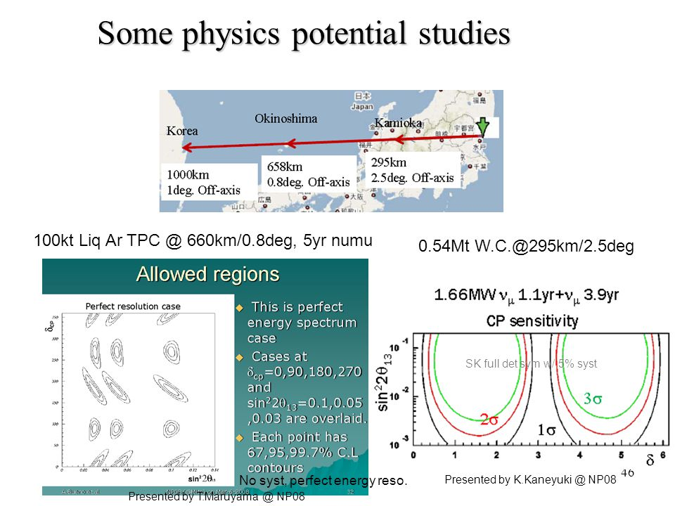 46 Some physics potential studies Presented by T.Maruyama @ NP08 Presented by K.Kaneyuki @ NP08 100kt Liq Ar TPC @ 660km/0.8deg, 5yr numu 0.54Mt W.C.@295km/2.5deg SK full det sym w/ 5% syst No syst, perfect energy reso.