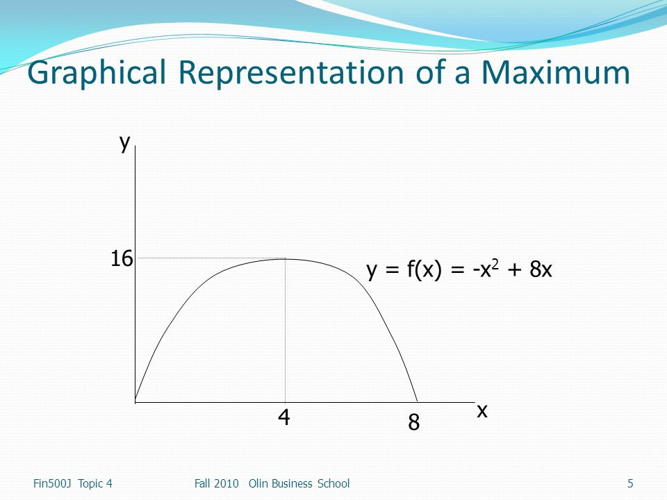Questions Regarding the Maximum What is the sign of f (x) when x < x*.