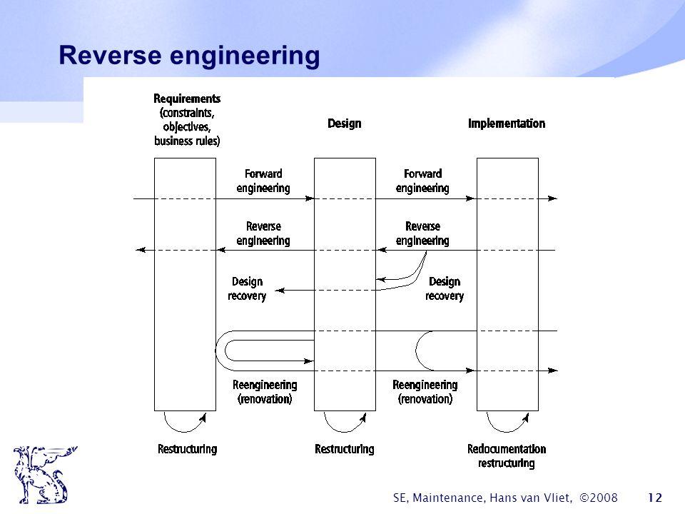 SE, Maintenance, Hans van Vliet, ©2008 12 Reverse engineering