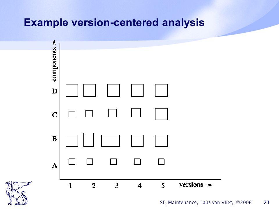 SE, Maintenance, Hans van Vliet, ©2008 21 Example version-centered analysis