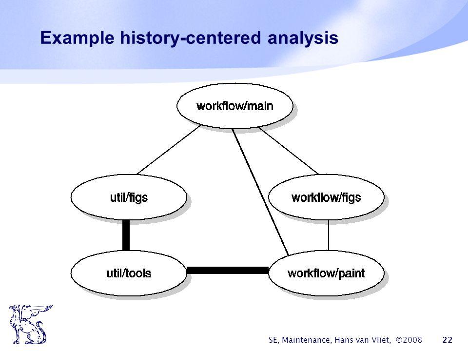 SE, Maintenance, Hans van Vliet, ©2008 22 Example history-centered analysis