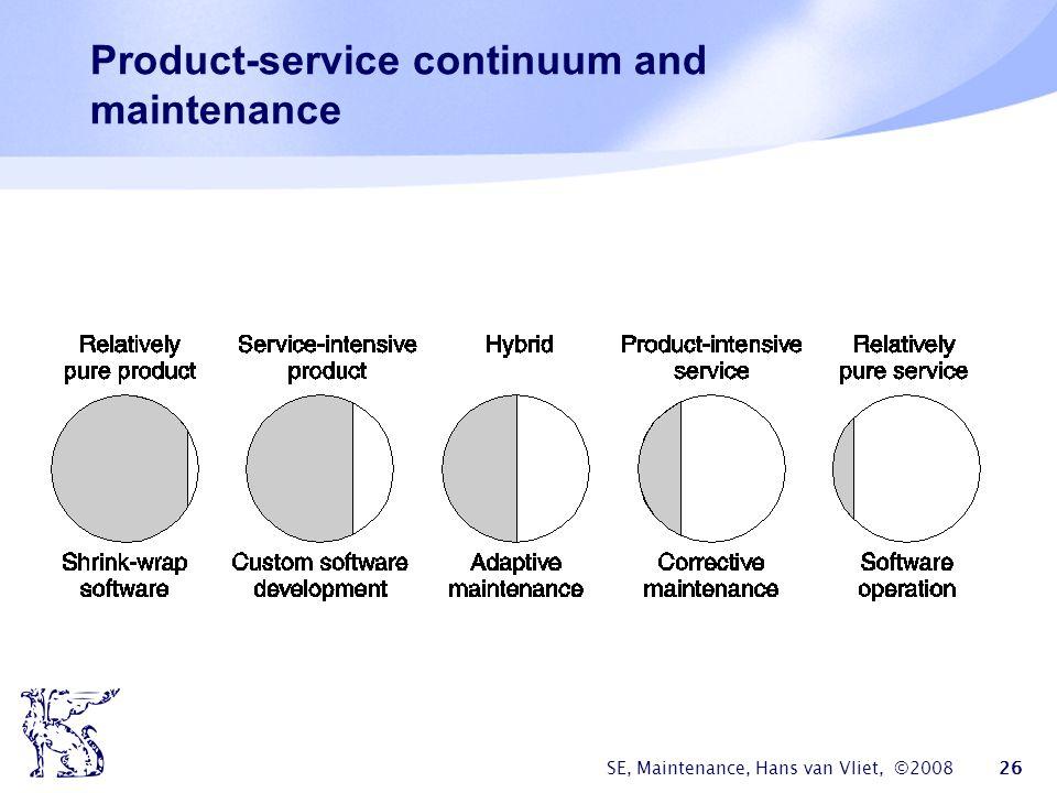 SE, Maintenance, Hans van Vliet, ©2008 26 Product-service continuum and maintenance
