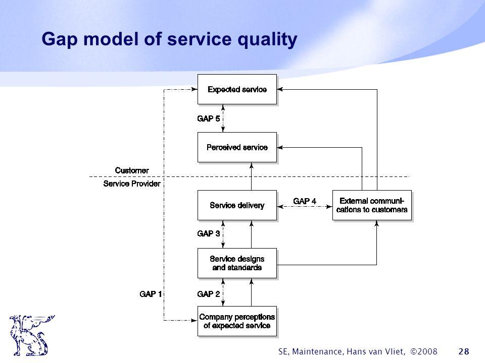 SE, Maintenance, Hans van Vliet, ©2008 28 Gap model of service quality