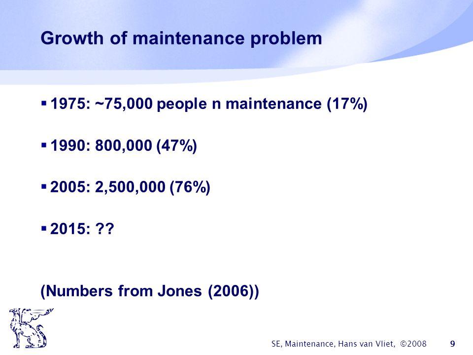 SE, Maintenance, Hans van Vliet, ©2008 9 Growth of maintenance problem  1975: ~75,000 people n maintenance (17%)  1990: 800,000 (47%)  2005: 2,500,
