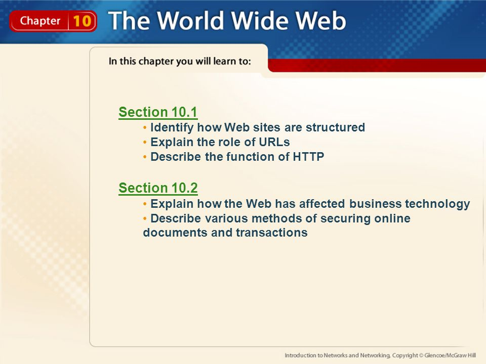 Section 10.1 Identify how Web sites are structured Explain the role of URLs Describe the function of HTTP Section 10.2 Explain how the Web has affected business technology Describe various methods of securing online documents and transactions
