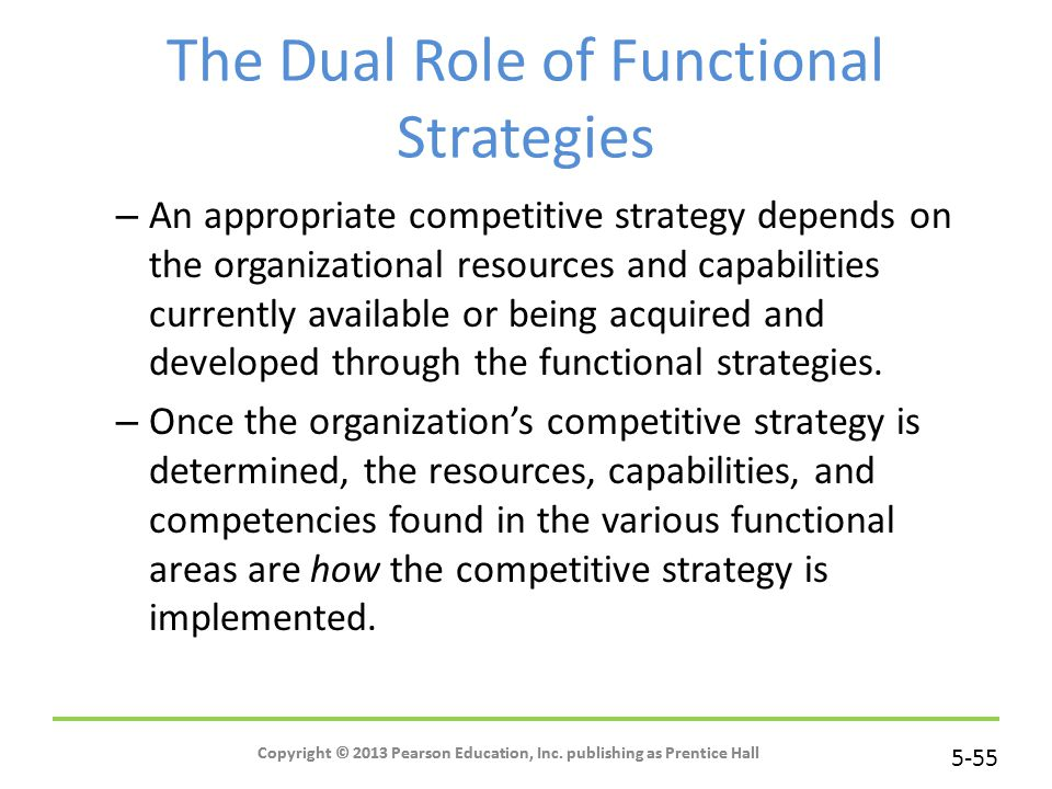 5-55 Copyright © 2013 Pearson Education, Inc. publishing as Prentice Hall The Dual Role of Functional Strategies – An appropriate competitive strategy