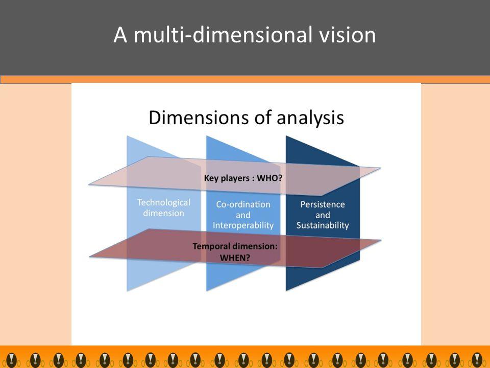 A multi-dimensional vision