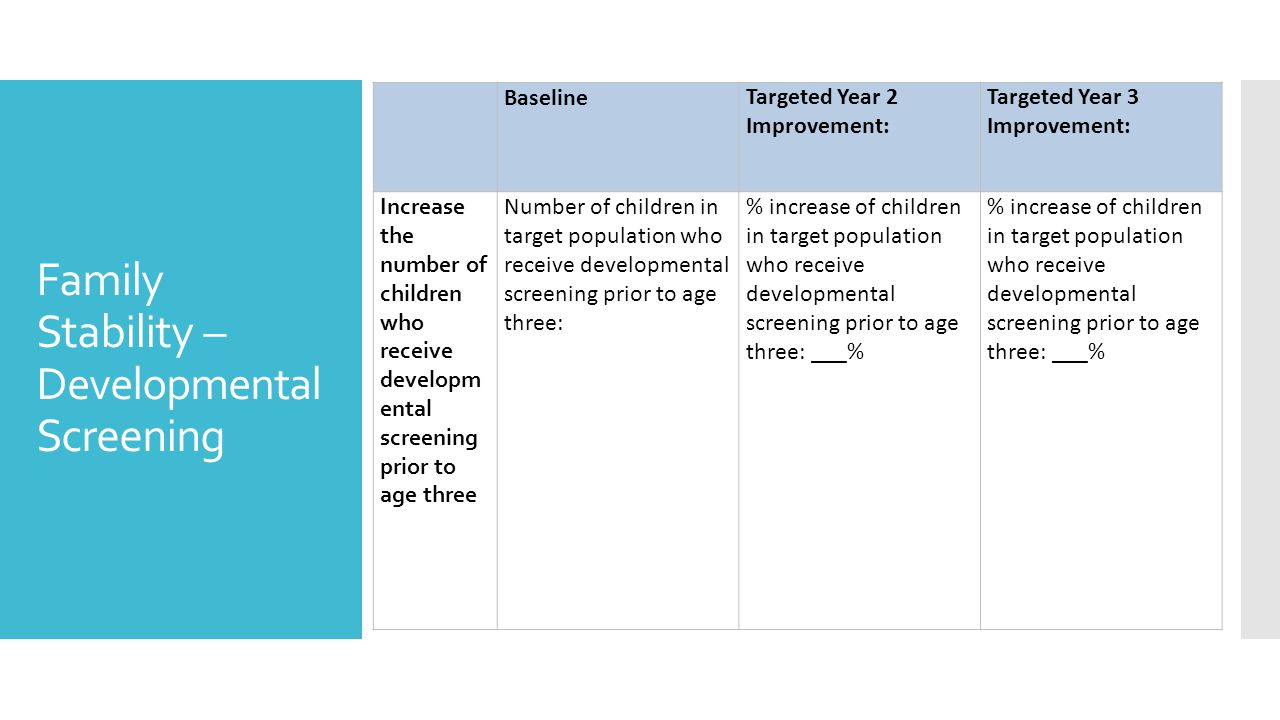 Family Stability – Developmental Screening BaselineTargeted Year 2 Improvement: Targeted Year 3 Improvement: Increase the number of children who receive developm ental screening prior to age three Number of children in target population who receive developmental screening prior to age three: % increase of children in target population who receive developmental screening prior to age three: ___%