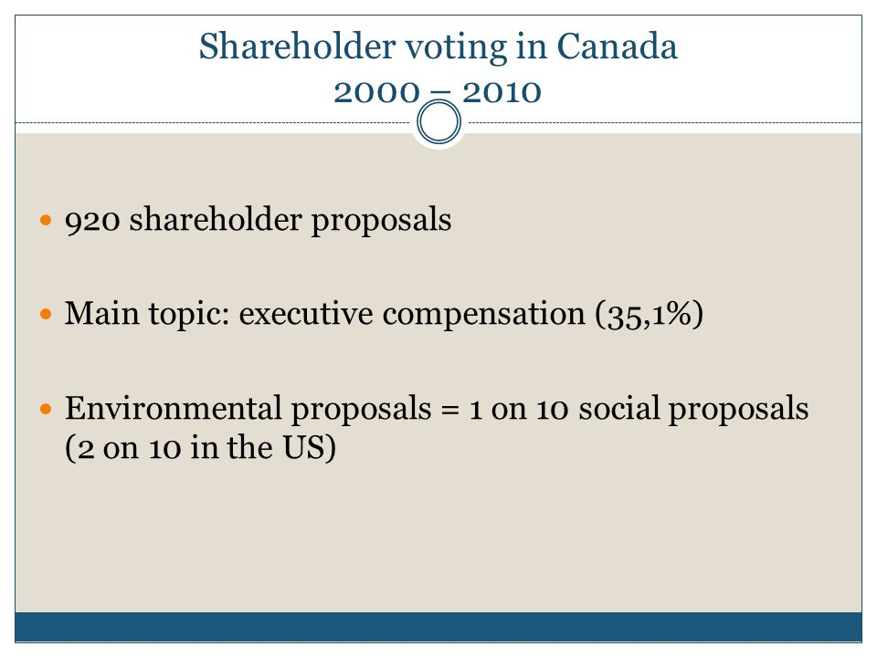 Shareholder voting in Canada 2000 – 2010 920 shareholder proposals Main topic: executive compensation (35,1%) Environmental proposals = 1 on 10 social proposals (2 on 10 in the US)